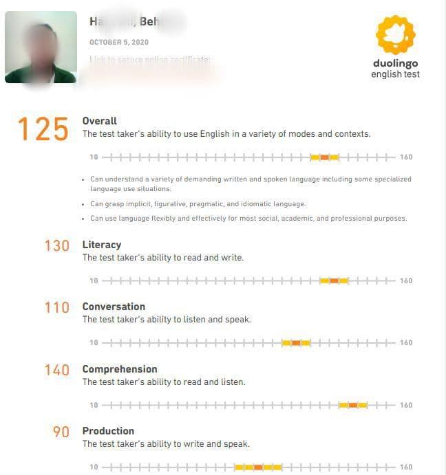 نتایج درخشان زبان آموزان موسسه کوییک در آزمون دولینگو